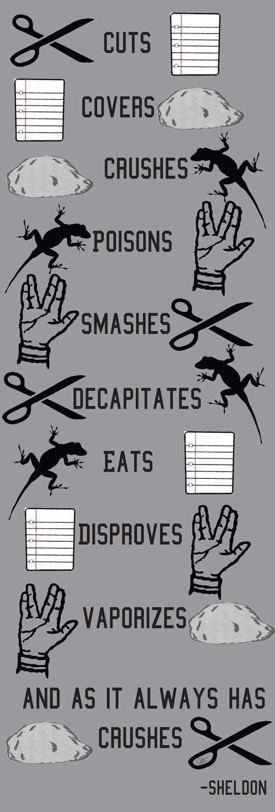Big bang theory rock paper scissor lizard spock poster