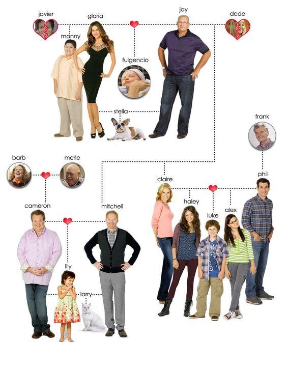 Modern Family Tree poster