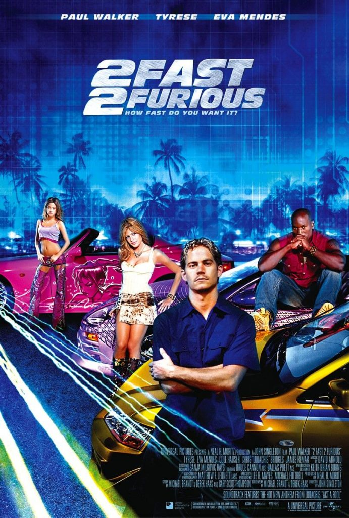fast and furious poster high quality HD printable wallpapers 2 fast 2 furious 2003 all characeters