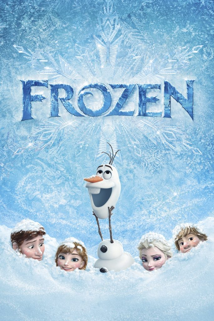 Frozen Characters Poster