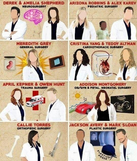 Grey's Anatomy Poster extra 7