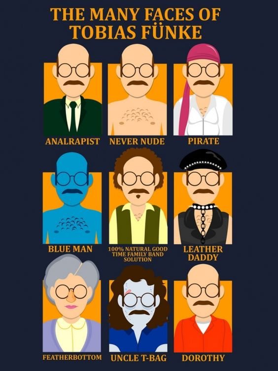 arrested development image of many faces of tobias funke